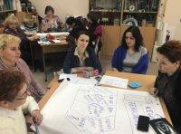 Школьный методсовет «Профессиональная мобильность педагога»